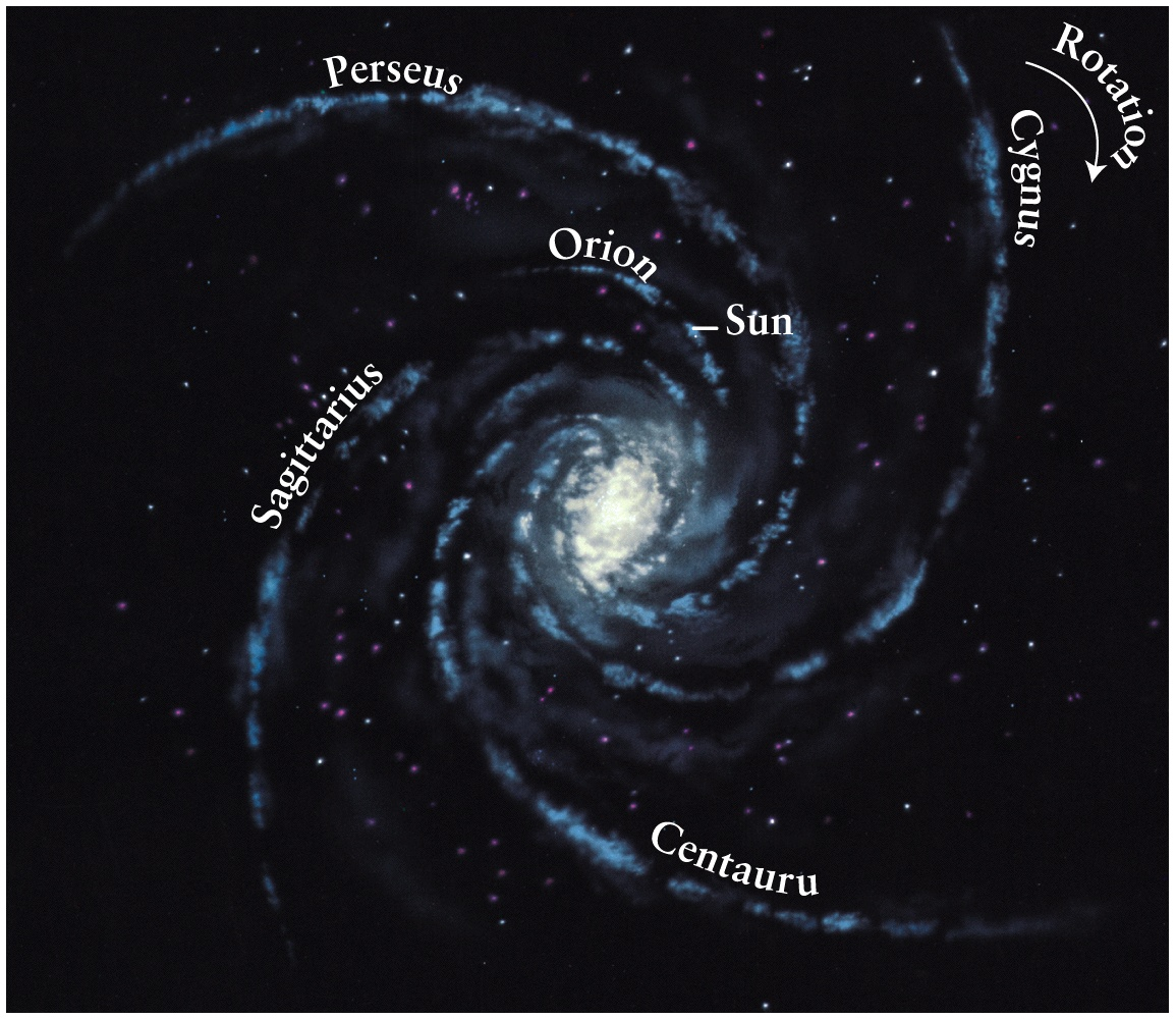 Milky Way Structure